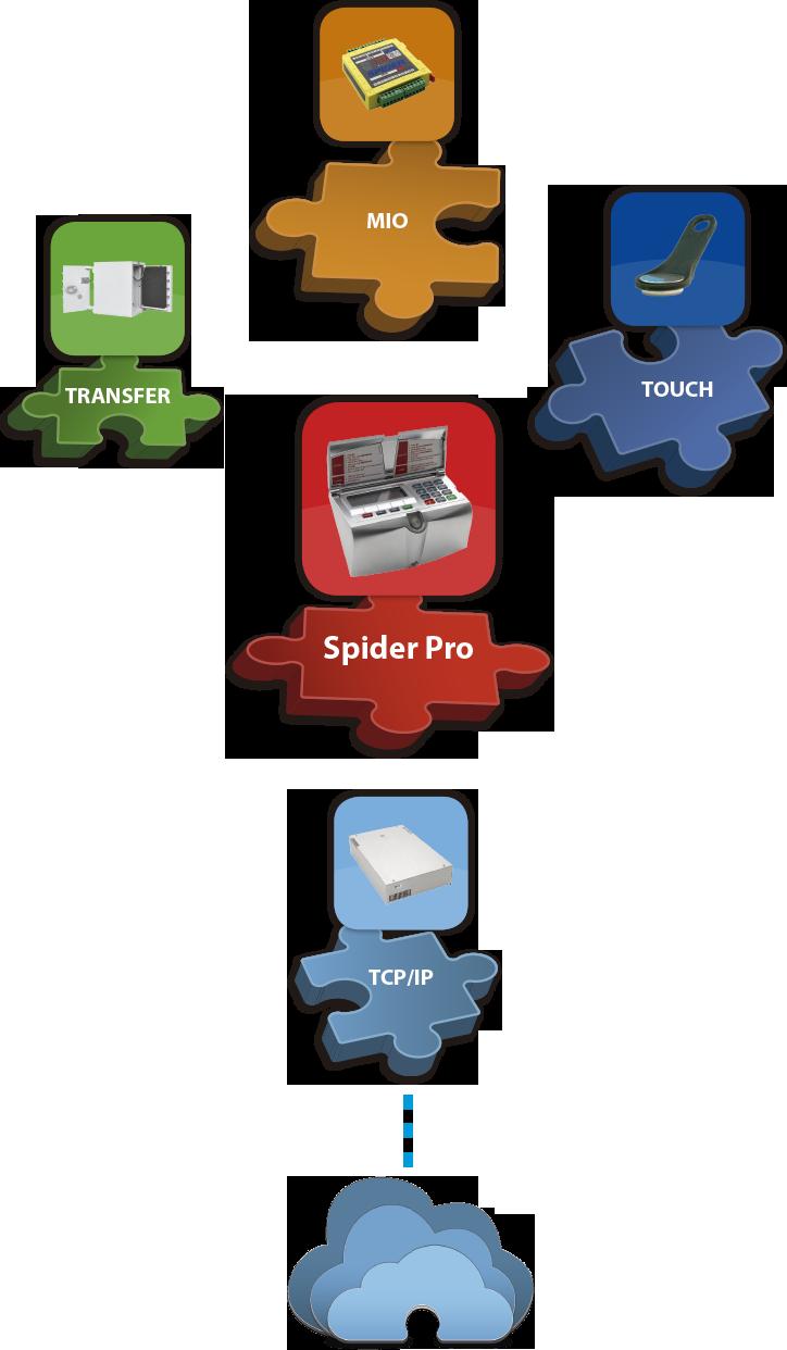 spiderPro